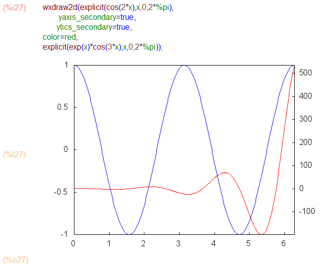secondary_y_axis_maxima